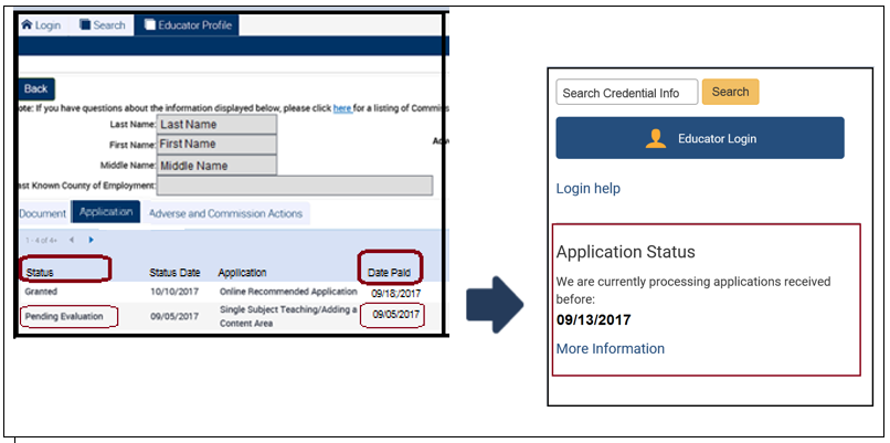 Application Status and Date Processing